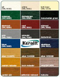 keralit-kleurenkaart
