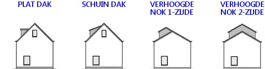 dakkapel-type